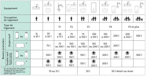 accueil plombier lozanne, dépannage plomberie 7/7, 24/24 au 06 84